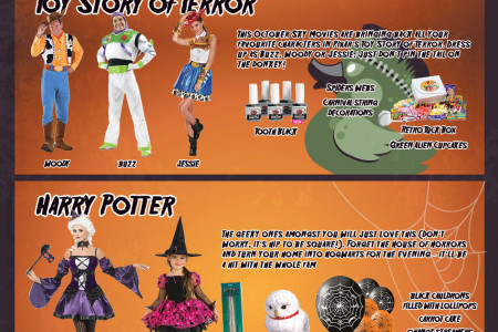 How to Host a Hollywood Halloween Party Infographic