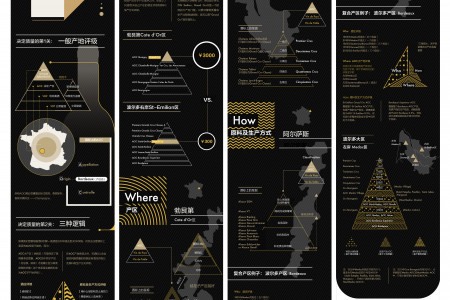 How to identify the quality of Wine by the label? Infographic