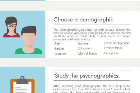 How to Identify Your Target Market Infographic