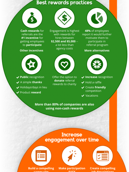 How To Implement An Employee Referral Program Infographic