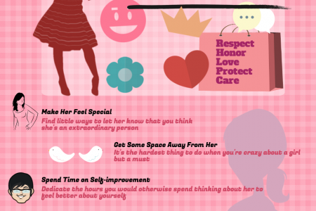 How to impress a girl  Infographic