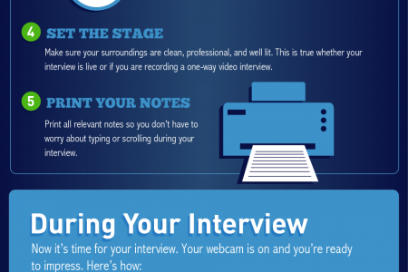 How to Impress in Your Video Interview Infographic