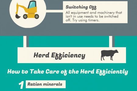 How to improve farm efficiency Infographic