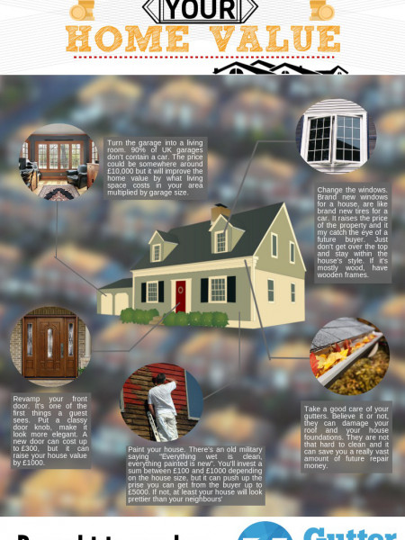 How to Improve Your Home Value Infographic