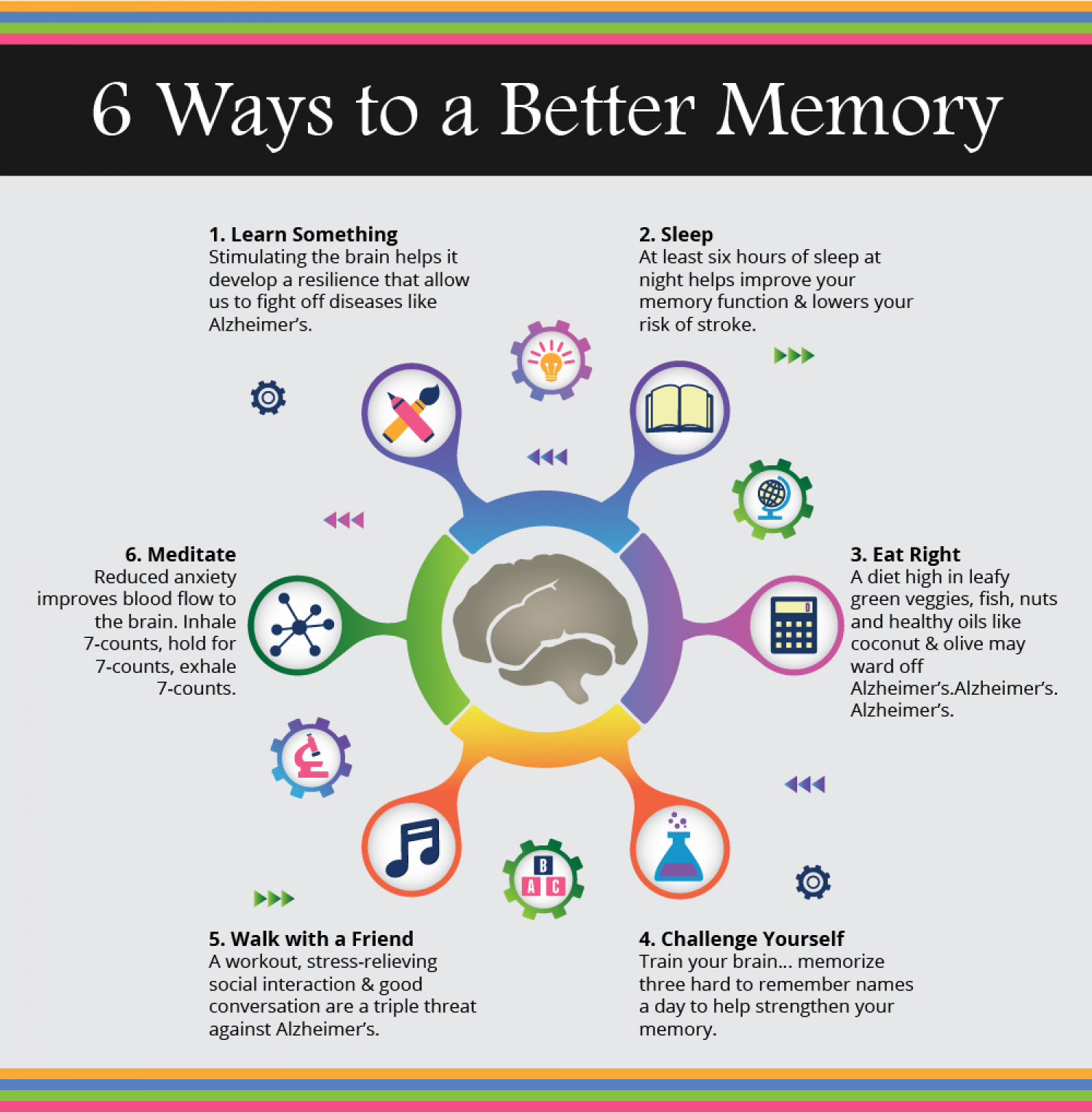 Improving Audio Memory How To Improve Your Memory With Easy Tips