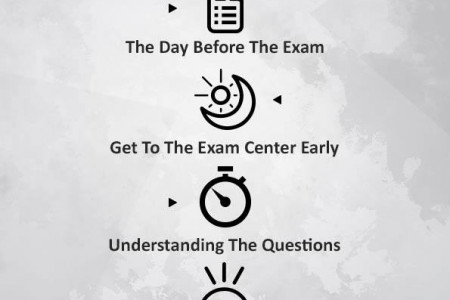 How to incorporate effective exam taking techniques Infographic