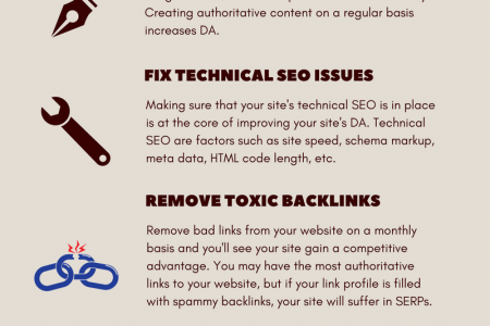 How to Increase Domain Authority (DA) of Your Website (5 Proven Ways) Infographic