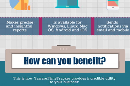 How to increase employee productivity? Infographic