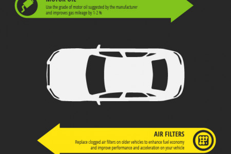 How to Increase Gas Savings with Proper Car Maintenance Infographic