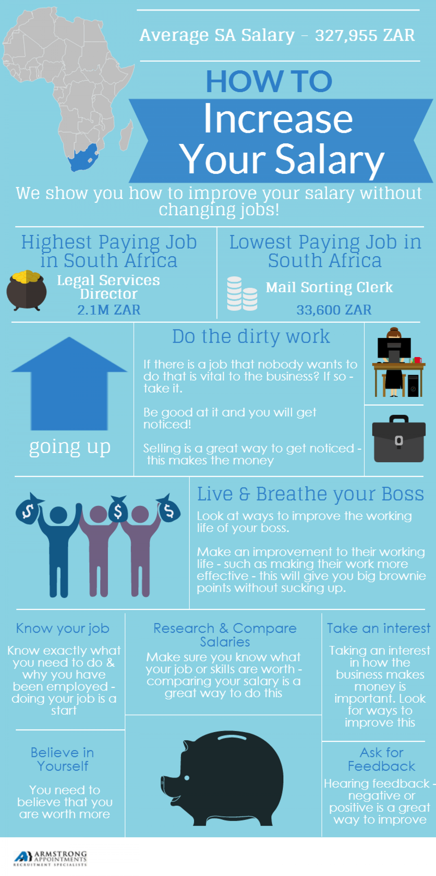 How To Increase Your Salary Infographic