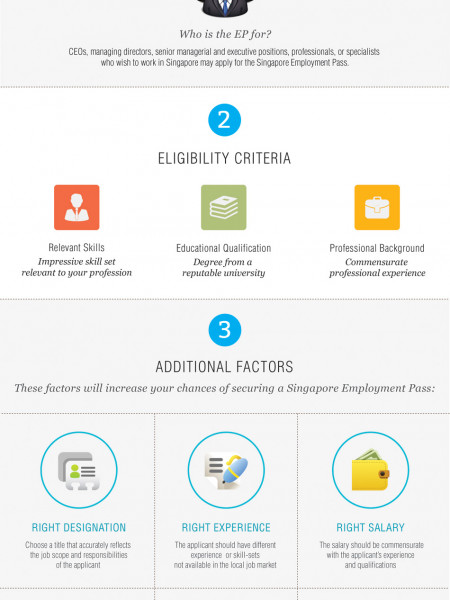 How to Increase your Singapore Employment Pass Approval Chances Infographic