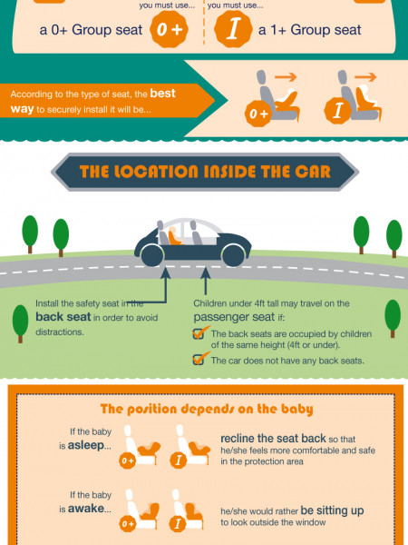 How to install a child safety seat Infographic
