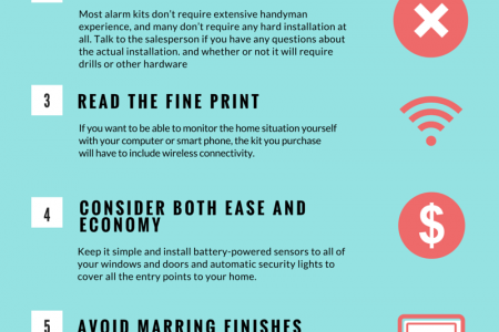 How to Install a Home Alarm System Infographic