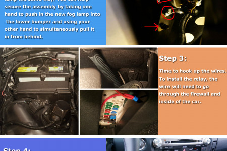 How to Install Lexus GS F-Spot LED Fog Light Kit Infographic