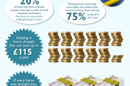 How to Insulate Your Home (Infographic) Infographic