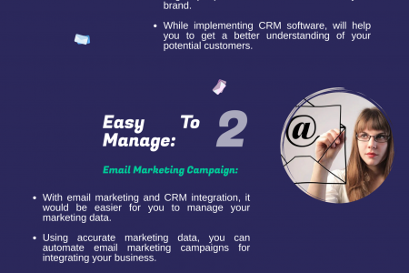 How To Integrate Email Marketing Infographic