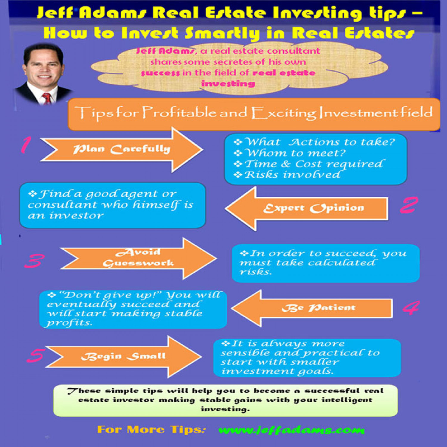 How to Invest Smartly in Real Estate - Jeff Adams Infographic