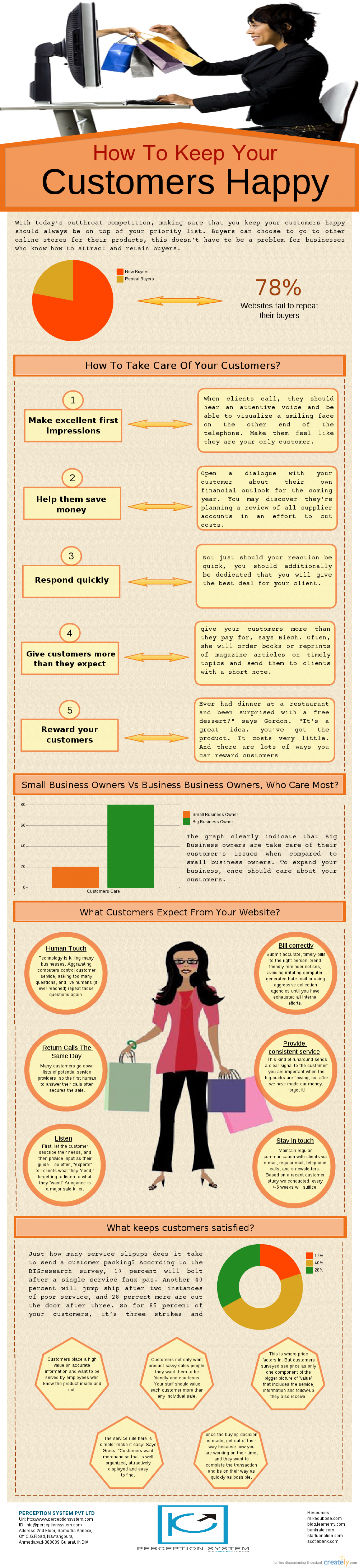 How To Keep Your Customers Happy Infographic