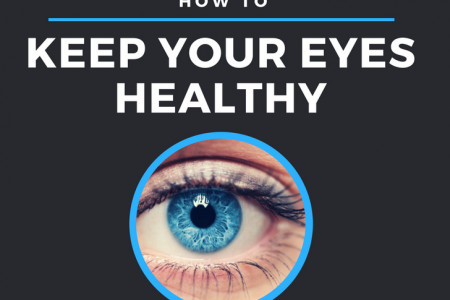 How to keep your eyes healthy Infographic