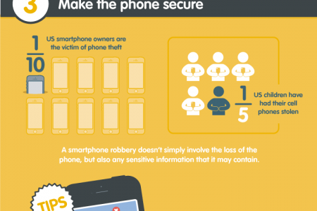 How To Keep Your Kids Safe On A Smartphone Infographic