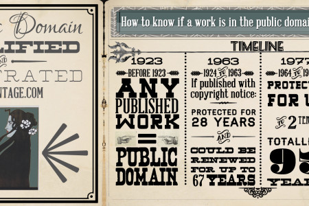 The Public Domain Simplified and Illustrated  Infographic