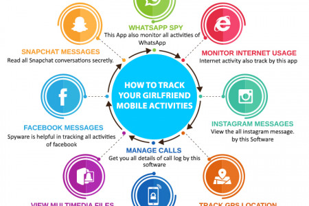 how to know if someone is chatting on whatsapp Infographic