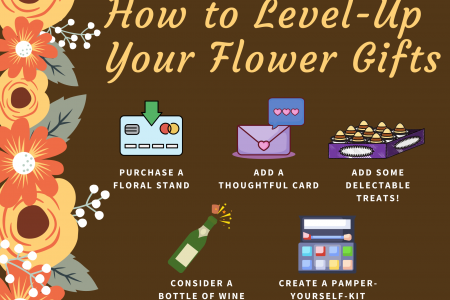 How to Level-Up Your Flower Gifts Infographic