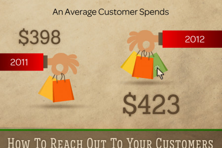How to Leverage Black Friday for Your Business Infographic