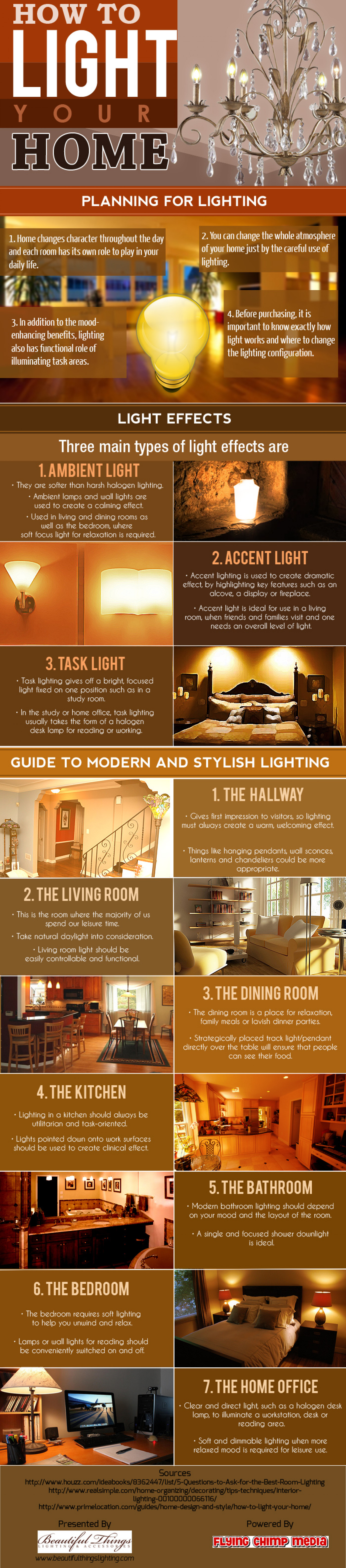How to Light Your Home Infographic