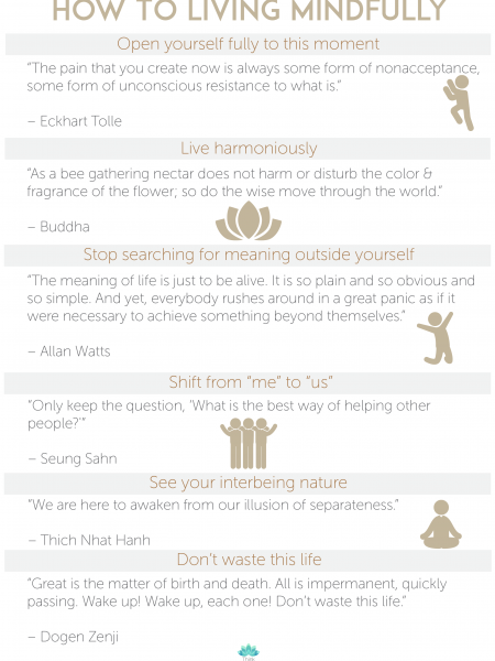 How to living mindfully Infographic