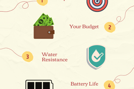 How to Look for the Right GPS Tracker  Infographic