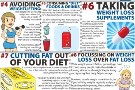 How to Lose Your Weight Effectively Infographic