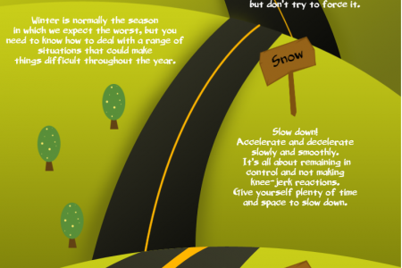 How to Maintain Control in Dangerous Driving Conditons Infographic