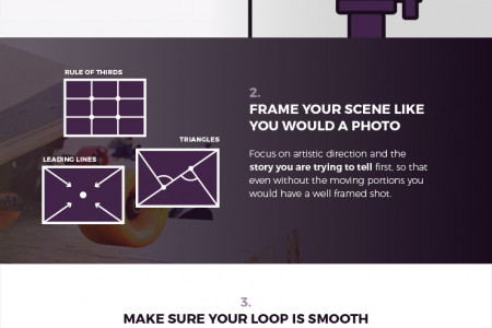 How to Make a Cinemagraph: The Complete Guide Infographic