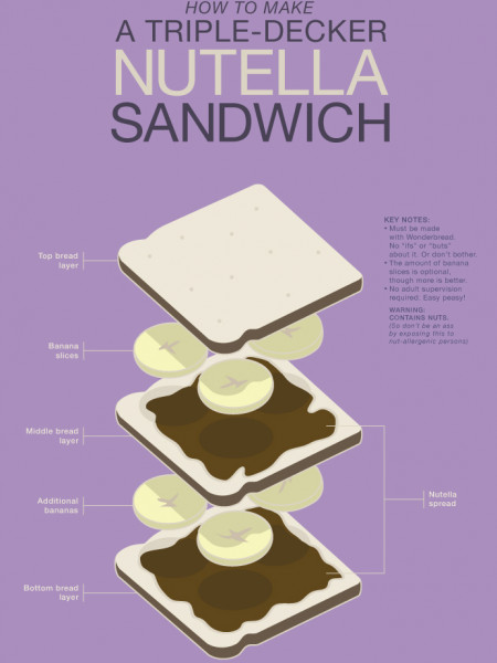How to make a triple-decker Nutella sandwich Infographic