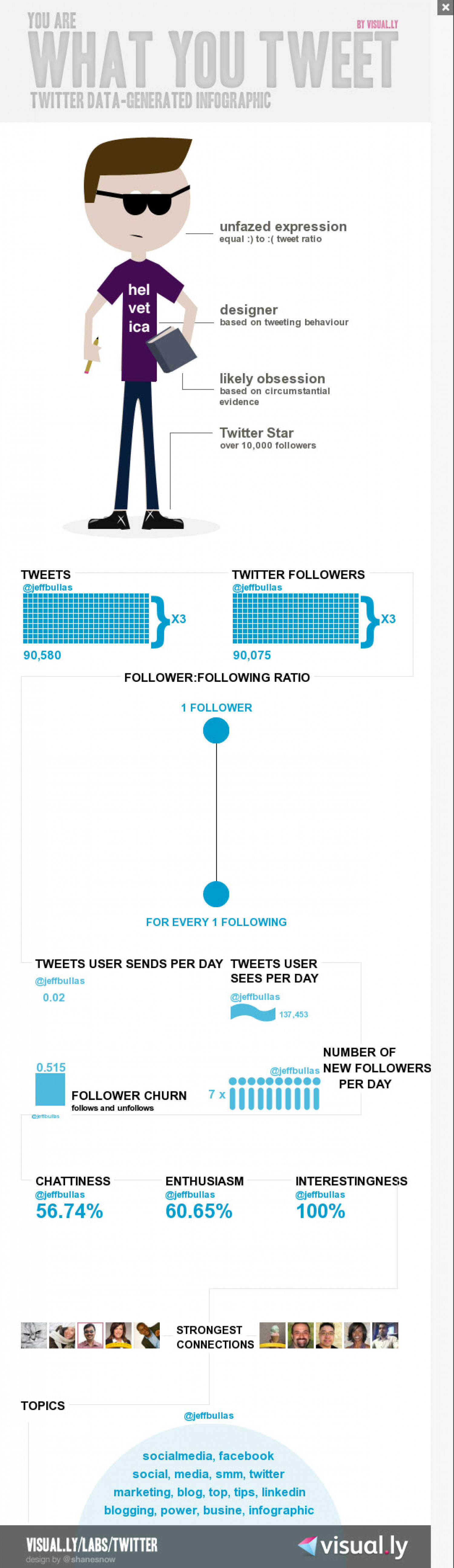 How to Make an Infographic of your Twitter Profile in 30 Seconds Infographic