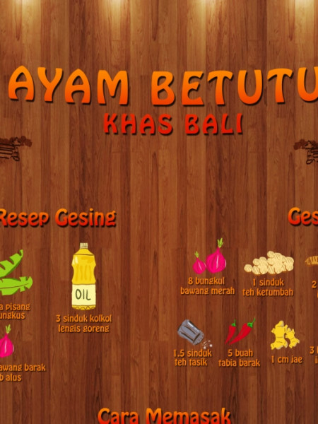 how to make ayam betutu (indonesian food) Infographic