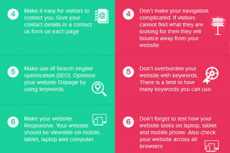 How to Make Effective Website Do's and Don'ts? Infographic