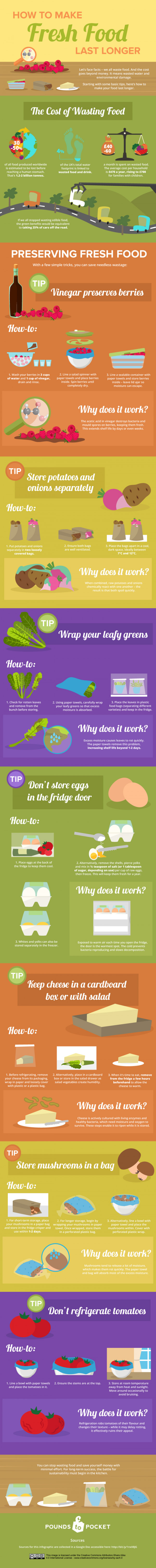 How to Make Fresh Food Last Longer