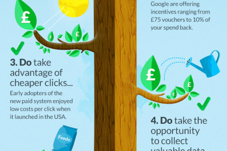 How To Make Google Shopping's Paid Service Work For Your Business Infographic