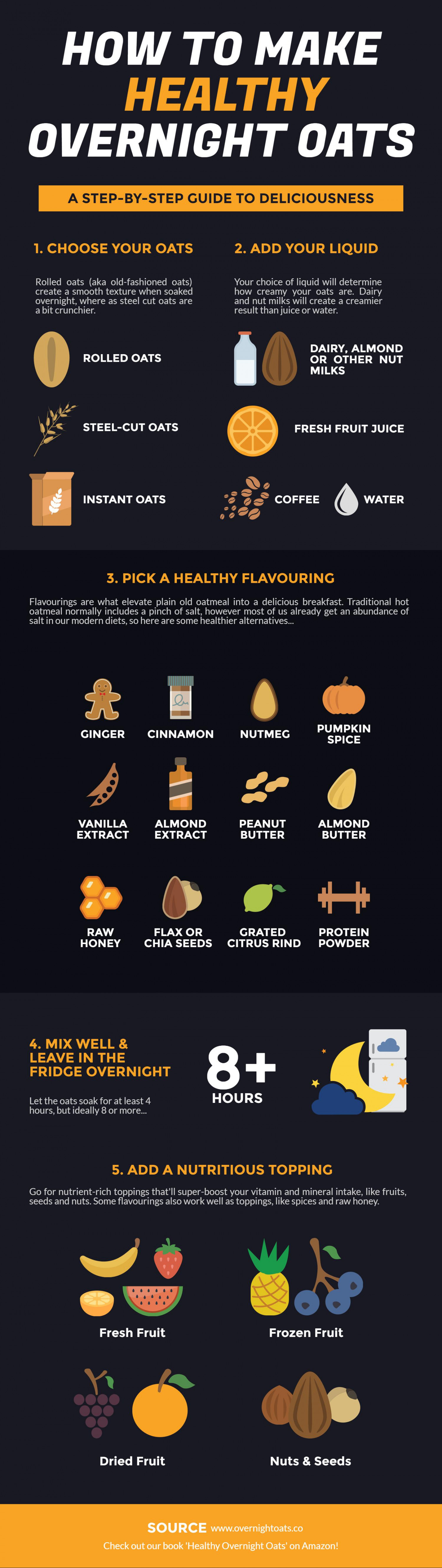 How to Make Healthy Overnight Oats Infographic