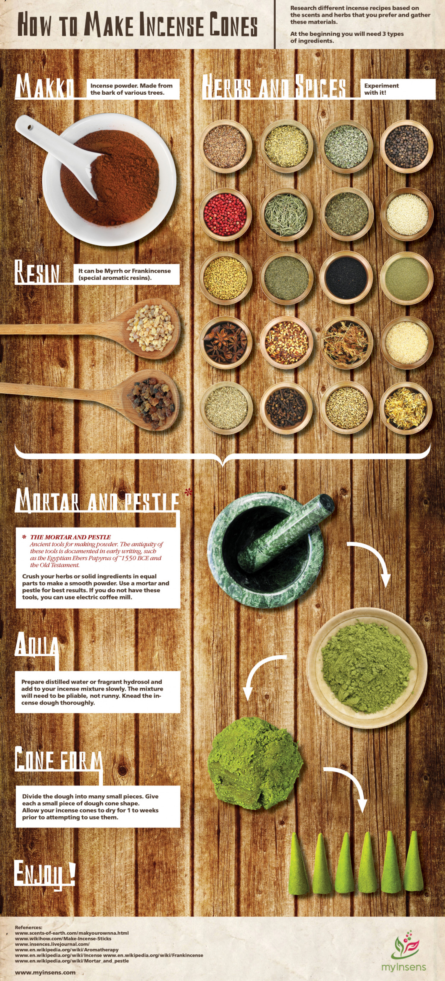How to make Incense Cones Infographic