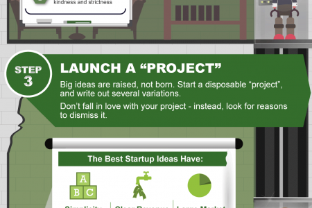 How to Make the Leap from Employee to Entrepreneur Infographic
