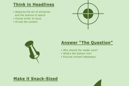 How to make the process of writing easier? Infographic