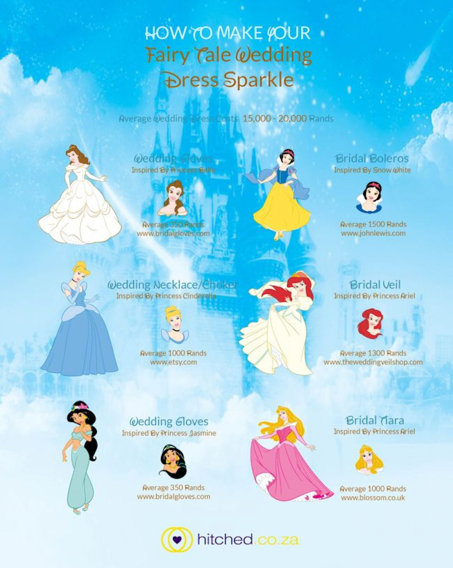 How To Make Your Fairytale Wedding Dress Sparkle Infographic