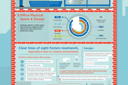 How to make your office experience better Infographic