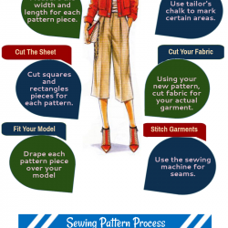 how to make your own dress pattern