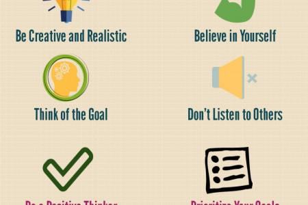 How to Make Your Wish Come True Infographic