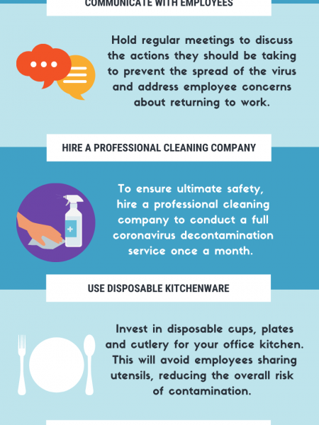 How To Manage Covid-19 In The Workplace Infographic