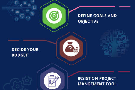 How To Manage Software Development Outsourcing Infographic